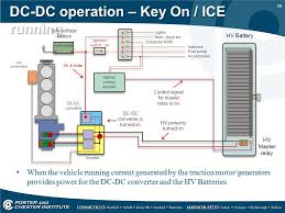 inverters u0026 dc dc converters ppt video online download