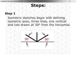 lecture 5 monday 29 june engineering graphics 1e7 lecture 5