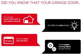 Garage Door Covers Style Your Garage Ron Henry U0027s Wildlife Removal U0026 Repairs Garage Door Service