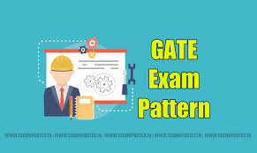 pattern of gate exam gate exam pattern 2019 type of questions marks weightage paper