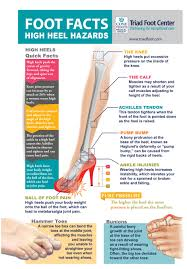 know the dangers of wearing high heels http www triadfoot com