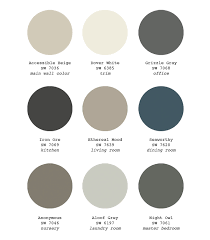 paint colors regrets the inspired room