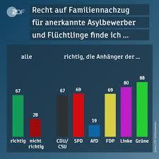 Zulassung Bad Aibling Sondierungsgespräche Termine Themen Ergebnisse Bündnis 90 Die