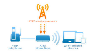 att home phone plans at t unveils lte wireless home phone and internet plans in eastern