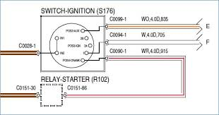wiring diagram 2005 jeep wrangler starter altaoakridge