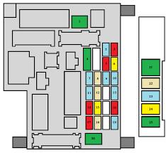 peugeot 4007 2007 u2013 fuse box diagram auto genius