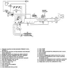 2006 Saturn Ion Purge Valve Location Repair Guides Vacuum Diagrams Vacuum Diagrams Autozone Com