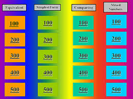 Review And Teach With These 9 Free Jeopardy Templates Template Jepordy Template