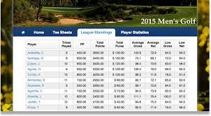 Golf Stat Tracker Spreadsheet Golf Genius Leagues Golf League Manager