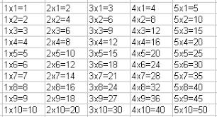 grade 3 mathematics multiplication 0 5 meap preparation grade 3 mathematics
