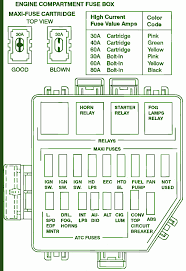 2001 ford mustang fuse box 1994 mustangs driver seat fuse box diagram circuit wiring diagrams