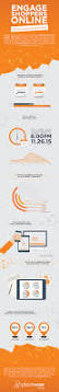 placewise media 2015 black friday shopper traffic infographic