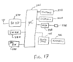 patent us20020011923 appliance communication and control system
