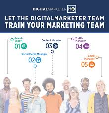 What Is A Channel Marketing Manager How To Hire A Content Marketer Hiring Guide Recruit Interview