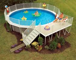 Backyard Above Ground Pool by Get Inspired The Best Above Ground Pool Designs Ground Pools