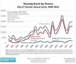 rent control is not about affordability u2013 apartmate u2013 medium
