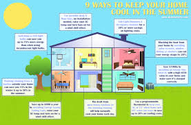 energy efficient ways keep your home cool summer house plans