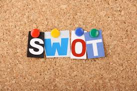 free swot templates for small businesses