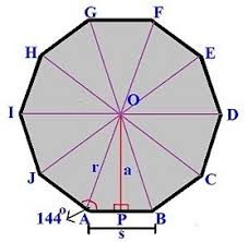 Interior Angle Sum Of A Decagon What Is The Formula To Determine The Area Of A Decagon