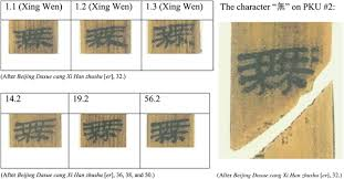 modification si鑒e social sci introduction to the peking han bamboo strips on the