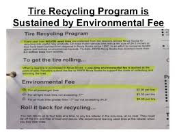 Used 24 Rims And Tires For Sale Impact Of Tire Burning On Kiln Emissions