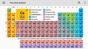 Alkaline Earth Metals On The Periodic Table What Happens When Alkaline Earth Metals React With Water Earth