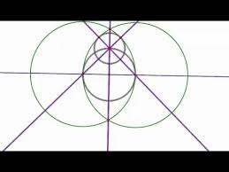 how to sketch a perfect egg under a minute using a compass and a
