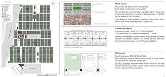 multi family compound plans rethinking the refugee c architect magazine design