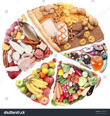 food balanced diet form circle isolated stock photo 52332934