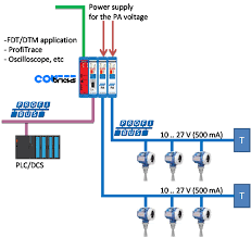 combricks profibus dp pa coupler grid connect