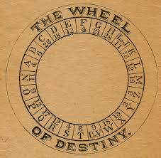 Map Of Destiny Usa by The Wheel Of Destiny Future Fate Foretold By The Planets 1875