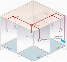 radial circuit light wiring diagram cool diagrams ansis me