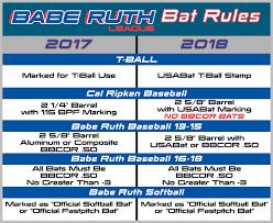 approved bats cal ripken baseball bat resource page jax baseball