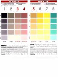 mixol universal tints and colorants seppleaf products