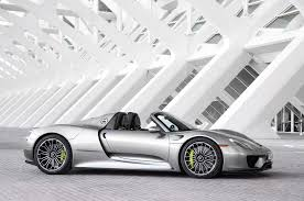 porsche 918 spyder wallpaper 2015 porsche 918 spyder wallpapers 11140 grivu com