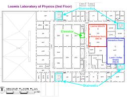 University Of Illinois Campus Map by S2i2 Hep Cs Workshop 2016
