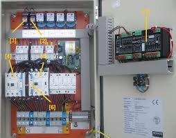 automatic changeover switch u2013 genset controller