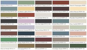 Exterior Paint Vs Interior Paint - to decide a paint color for our walls or a trim color to match