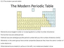 Who Is Credited With Arranging The Periodic Table Elements In The Periodic Table Are Arranged Order Of Increasing