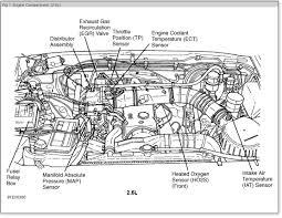 fuse box diagram electrical problem 6 cyl four wheel drive manual