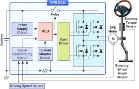 daihatsu electric power steering wiring diagram daihatsu wiring