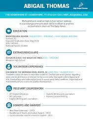 Sample Job Resume Format by Need Resume Format Cover Letter Cover Letter I Need Resume Format