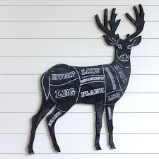 butcher deer sign venison deer meat cuts names wooden butcher