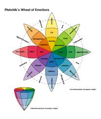 feel with me visualisierung und kommunikation von