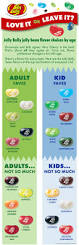 Where To Buy Jelly Beans Jelly Belly Infographics Jelly Belly Candy Company