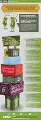 What Makes A Great Business Card - 13 best infographics on entrepreneurship and small business growth