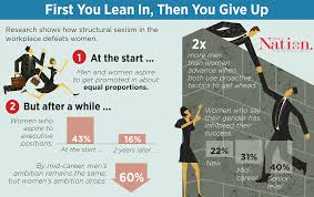 how companies make women less ambitious over time the nation