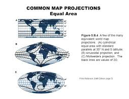 Map Projection Common Map Projections Ppt Video Online Download