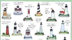 wnowell a lighthouses orn jpg