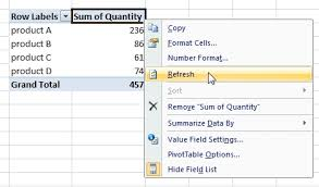 how to update pivot table automatic change of data source in a pivot table excel exle com